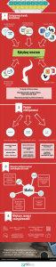 hybrydowy_newsroom_infografika