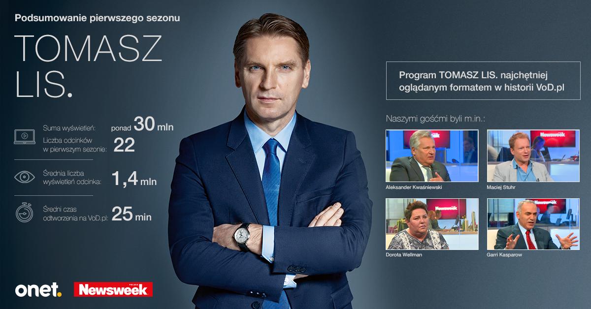 infografika_podsumowanie_pierwszego_sezonu