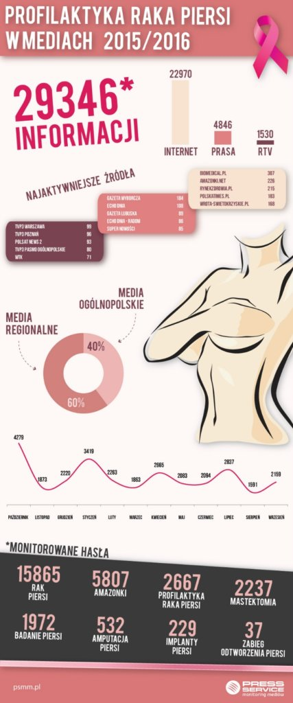infografika_7