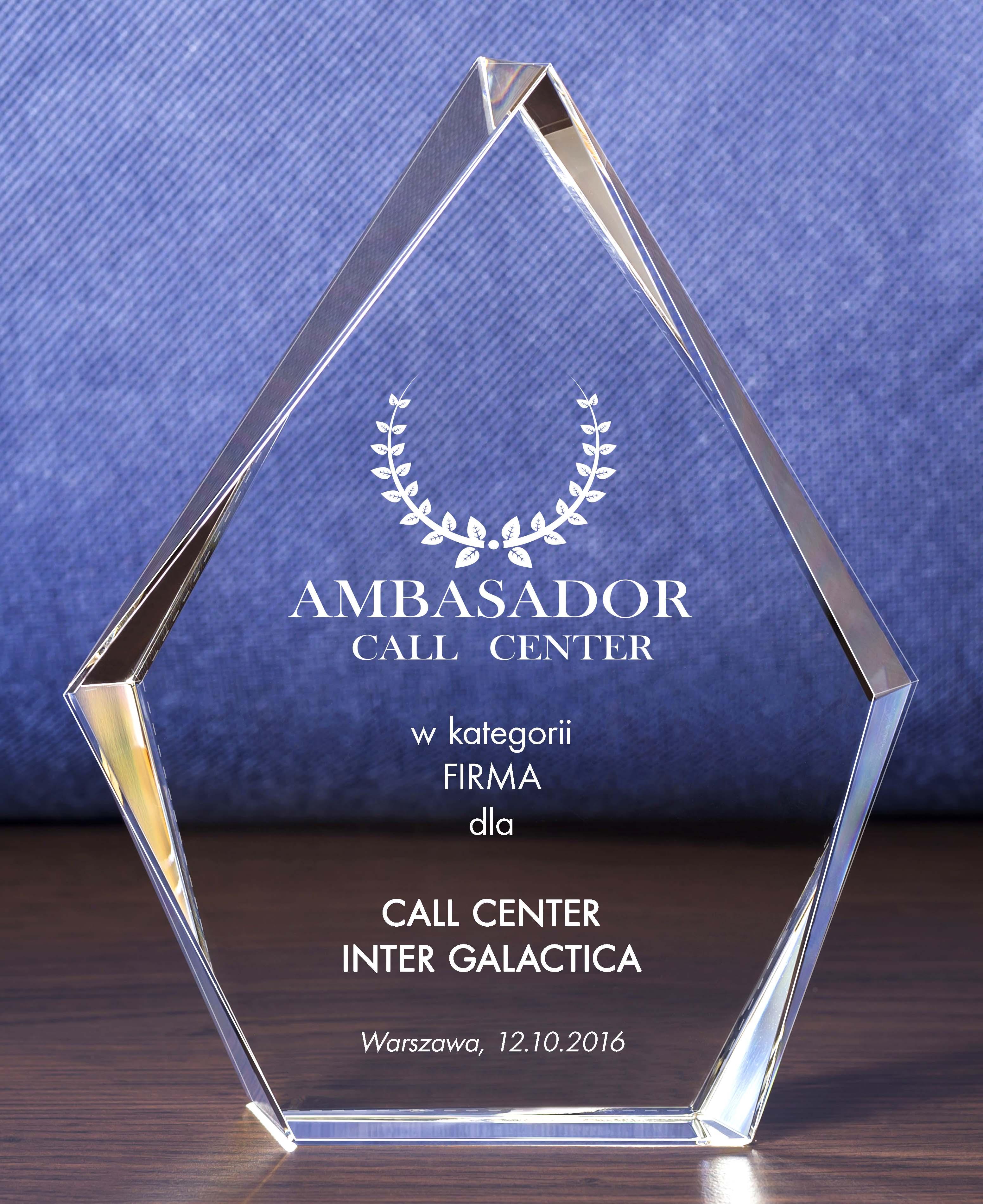 Kategoria Firma Call Center