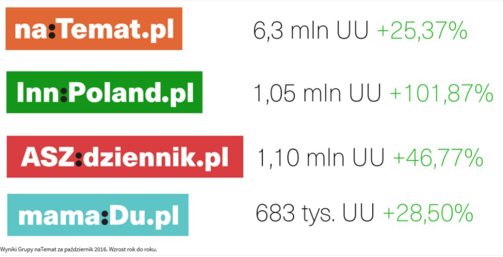 fot. print screen nietylko.natemat.pl