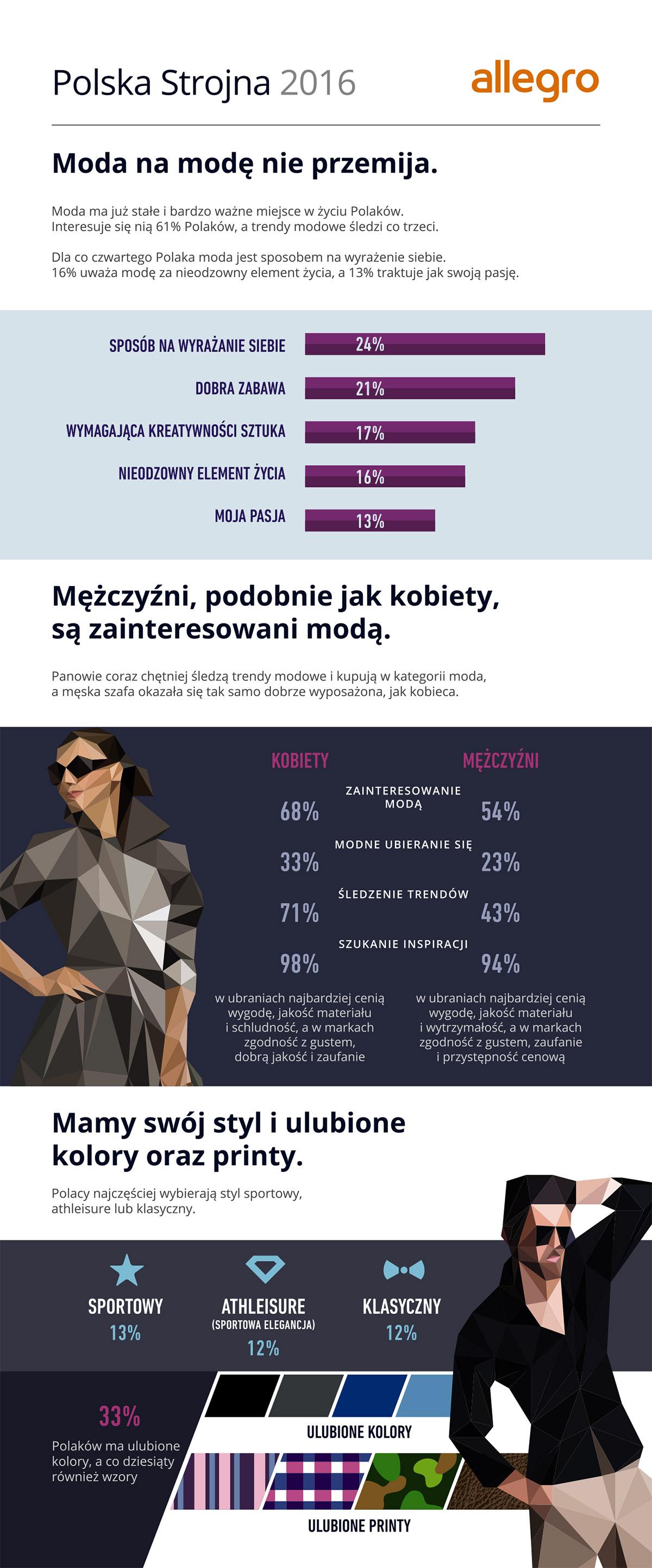 strojna_infografika_print-1