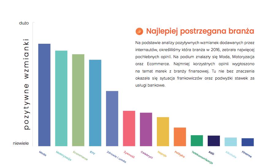 social index