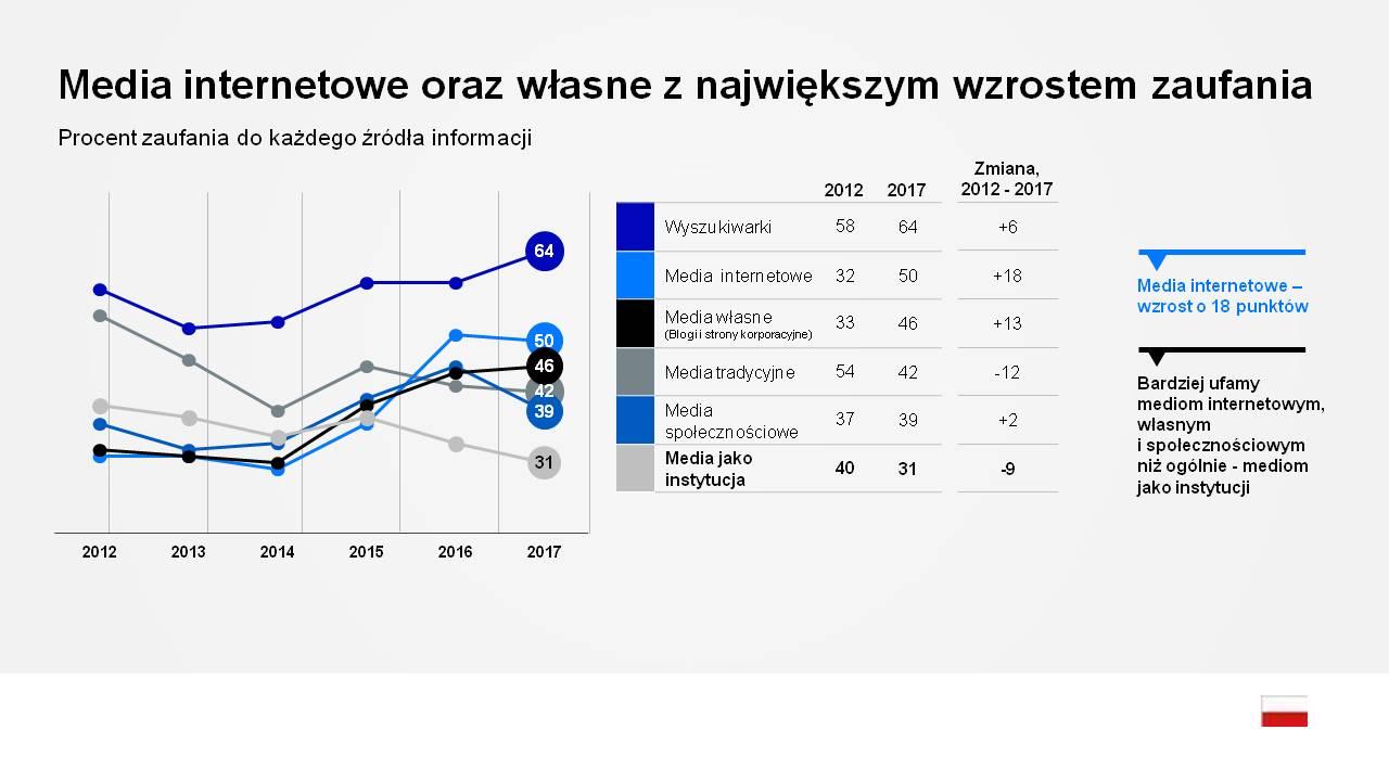 ETB 2017 Polska Slajd 2