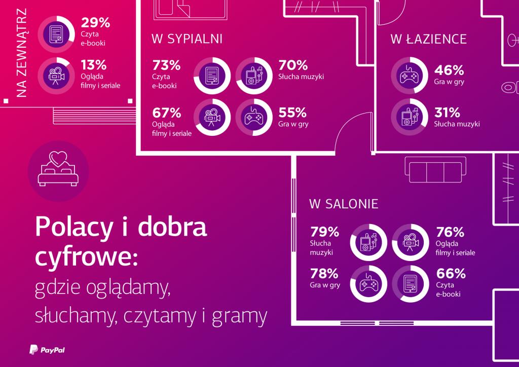 PayPal_infografika_1