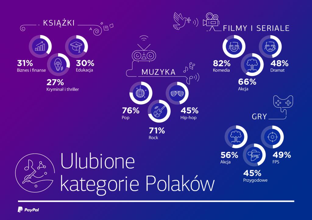 PayPal_infografika_2