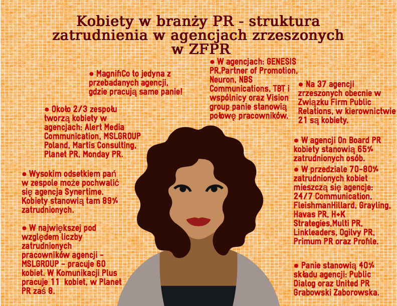 infografikaDKPR-4