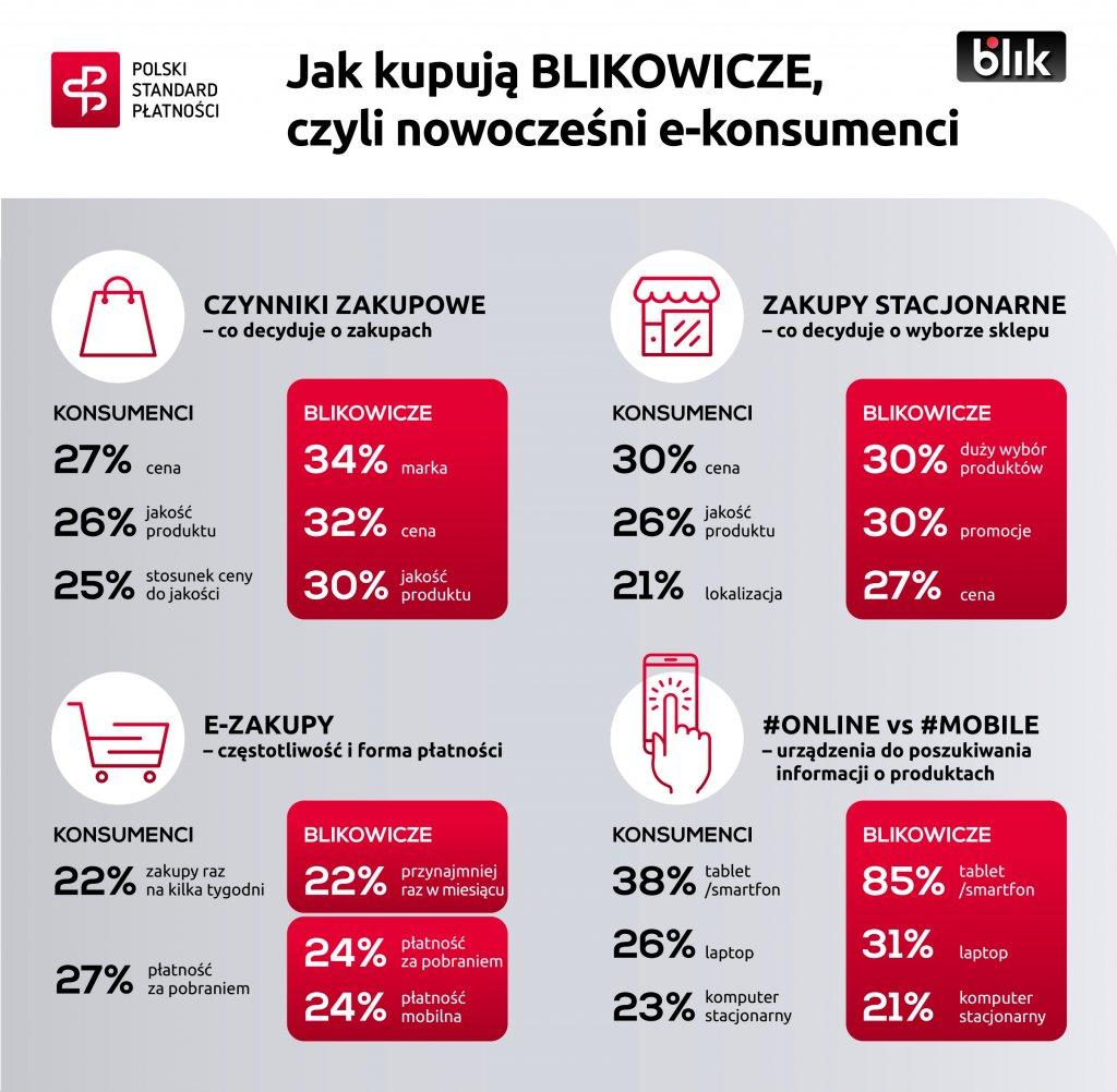 blik1